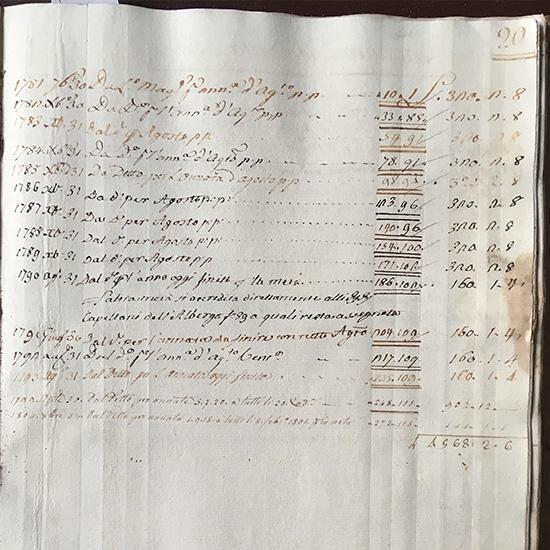 archivio-storico_capellanie-ed-obblighi-02 - Albergo dei Poveri