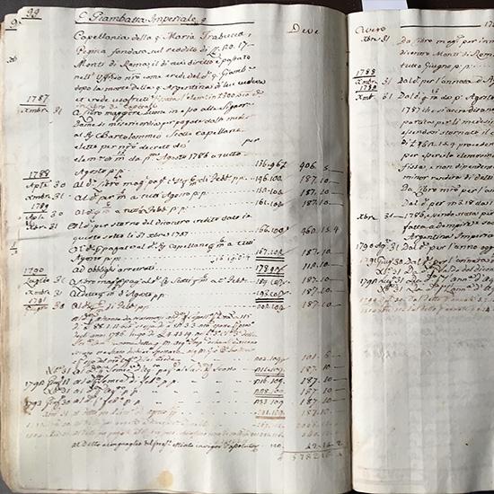 archivio-storico_capellanie-ed-obblighi-04 - Albergo dei Poveri